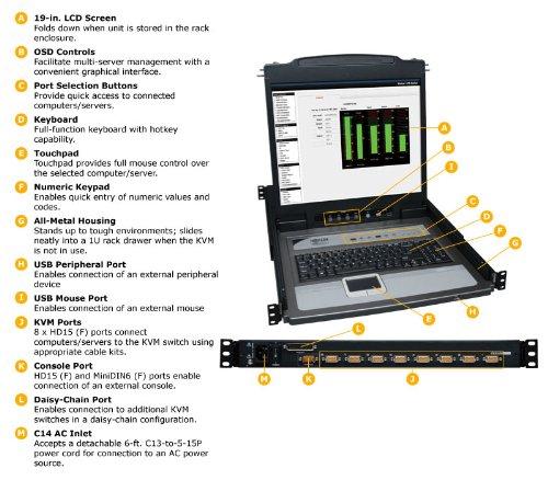 Tripp Lite B020-U08-19-K 8-Port Console KVM Switch w/ 19'' LCD & 8 PS2/USB Combo Cables by Tripp Lite (Image #3)
