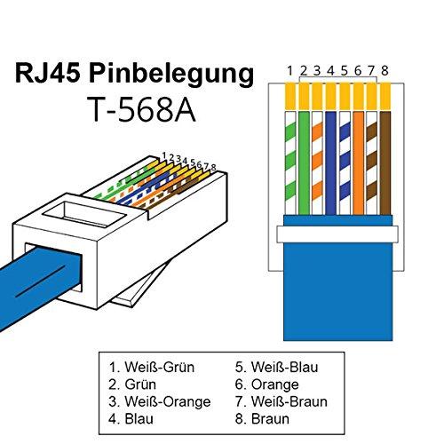 10 x Yonix ® Netzwerkstecker RJ45 Cat 7: Amazon.de: Computer & Zubehör