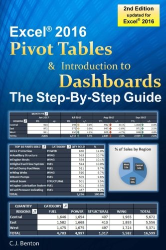 Excel Pivot Tables & Introduction To Dashboards The Step-By-Step Guide (Pivot Tables)