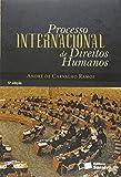 capa de Processo Internacional de Direitos Humanos