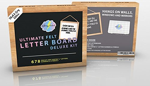 Most bought Sign & Poster Kits