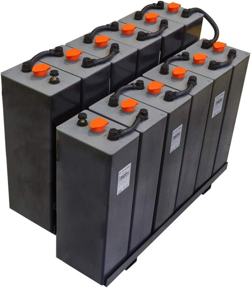 Baterías Solares Cpzs 2V 1160AH para Instalación Solar 6/12 Vasos 12V/24 - PlusEnergy (12 Vasos 24V)