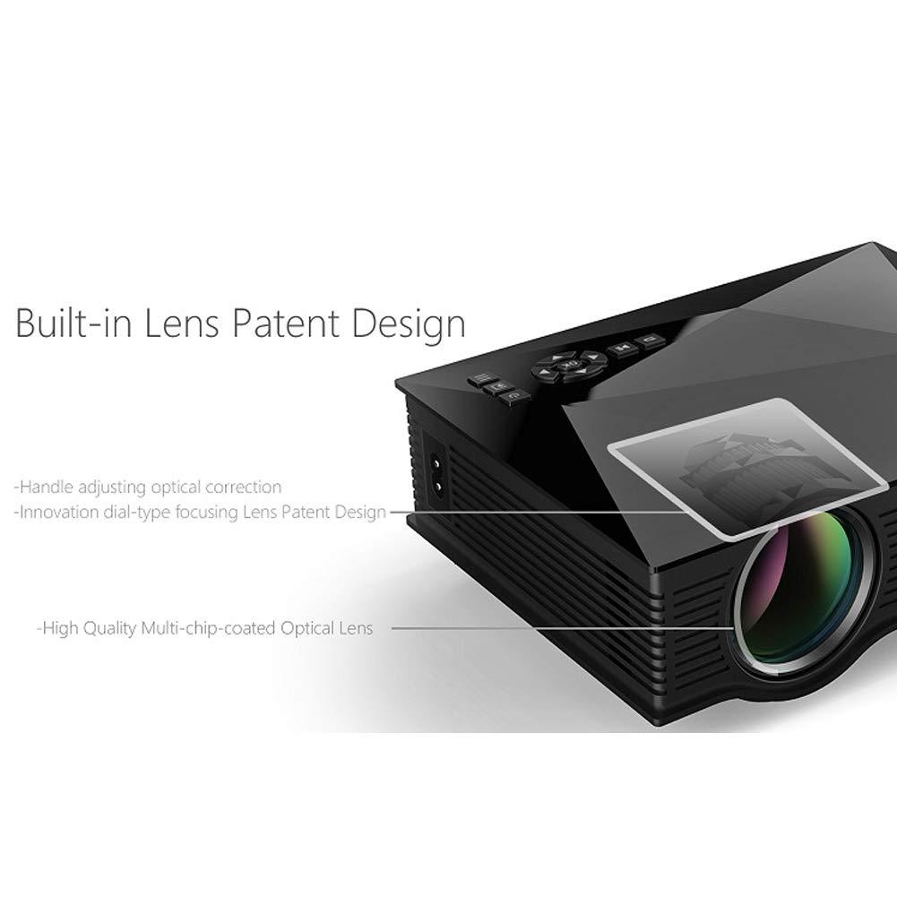 BJGUG Micro proyector WiFi inalámbrico 1200 Lumen Proyector LCD ...