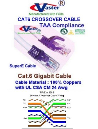 Amazon.com: SuperEcable - 20980-100 Ft Cat6 Crossover Cable ... on