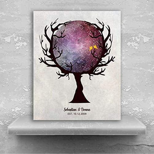 Wedding Anniversary Gifts By Year Chart: Amazon.com: Wiccan Wedding Anniversary, Custom Star Map In