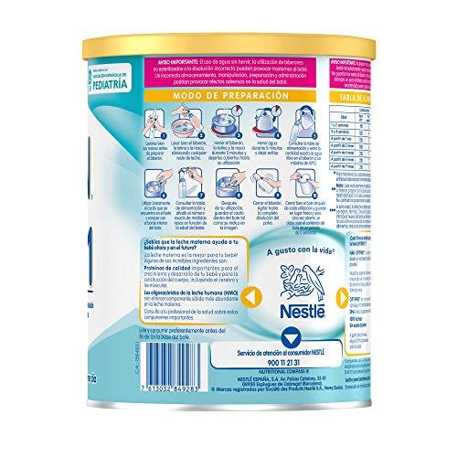 NAN OPTIPRO 1 - Leche para lactantes en polvo - Fórmula para bebé - Desde el primer día - 800g: Amazon.es: Alimentación y bebidas