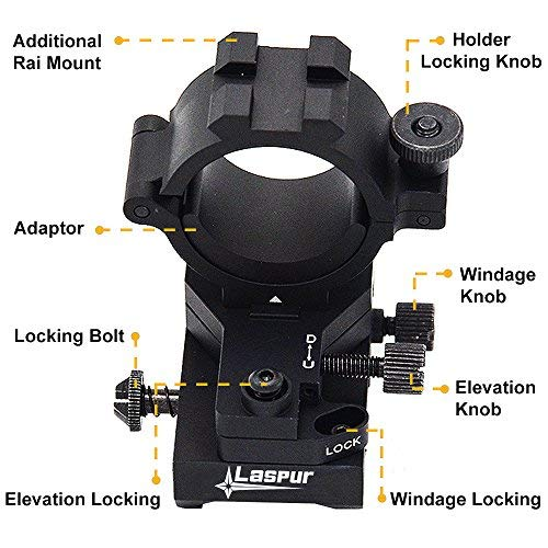 Windage Elevation Adjustable Picatinny Weaver Rail Mount and