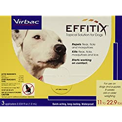 Virbac Effitix Flea/Tick Topical Solution, Small Dog, 3 Count