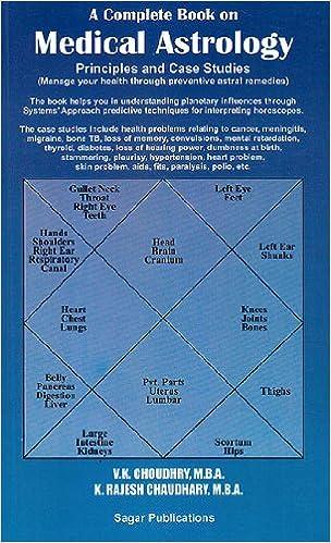 vk choudhry astrology
