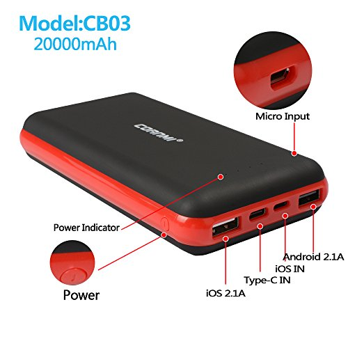 lightweight Charger 20000mAh CORNMI twin Port USB speedy Charging lightweight energy Bank clever cost for iPhone 7 6 6S Plus iPad Samsung Galaxy External Battery Packs