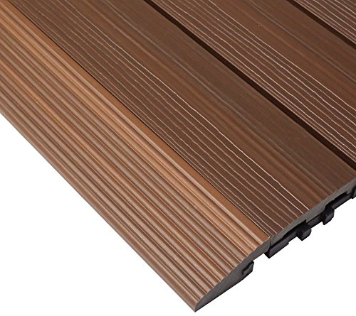 Most bought Decking & Fencing