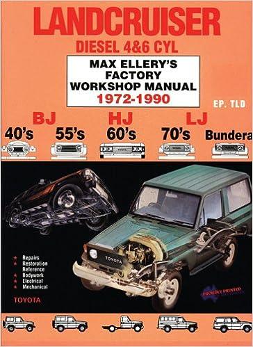Lancruiser Diesel 4&6 Cyl 1972-90 Factory Shop Man-Toyota BJ, Hj, LJ. -40s 55s 60s 70s Bundera Max Ellerys Vehicle Repair Manuals: Amazon.es: Max ...