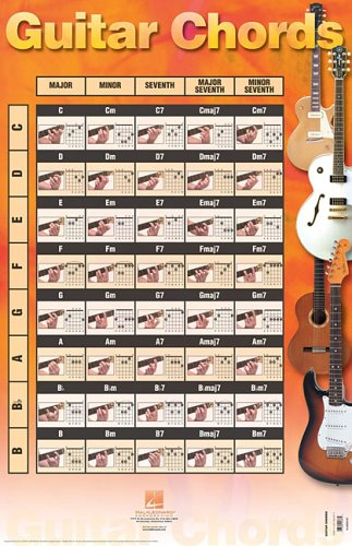 Hal Leonard Corp. Guitar Chords Poster Measures 22 by 34 inches
