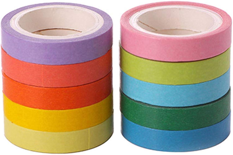 Amazon.com: JonerytimeCraft Multi-Color Tape Suitable for ...