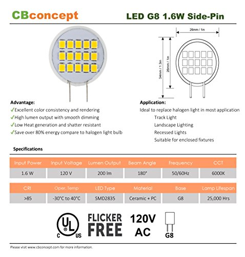CBConcept UL-Listed Side-Pin G8 LED Light Bulb, 5-Pack, Pure White 6000K, 1.6 Watt, 200 Lumen, NOT Dimmable, 180°Beam Angle, Ceramic Sunflower, 20W Equivalent, Under Cabinet/Counter Puck Kitchen Light by CBconcept (Image #2)