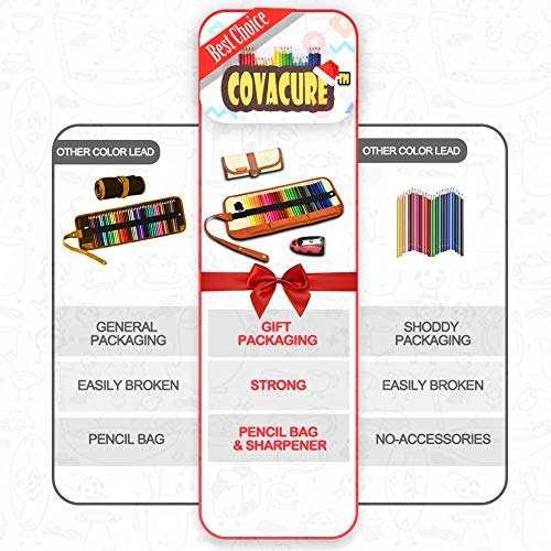 Colored Pencils Set for Adult and Kids - COVACURE Premier Color Pencil Set With 36 Colouring Pencils Sharpener and Canvas Pencil Bag for Kids and Adult Coloring Book. Ideal for Christmas Gifts by Covacure (Image #5)