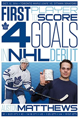 Trends International Toronto Maple Leafs History Wall Poster