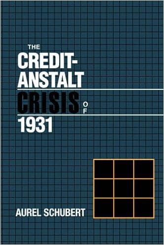 Image result for credit anstalt crisis