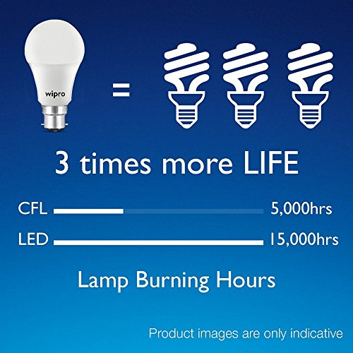 Wipro Garnet Base B22 7-Watt LED Bulb (Pack of 4, Warm White)