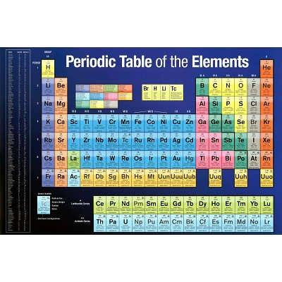 Pster maxi de tabla peridica de los elementos azul oscuro 61 x pster maxi de tabla peridica de los elementos azul oscuro 61 x 91 cm urtaz Choice Image