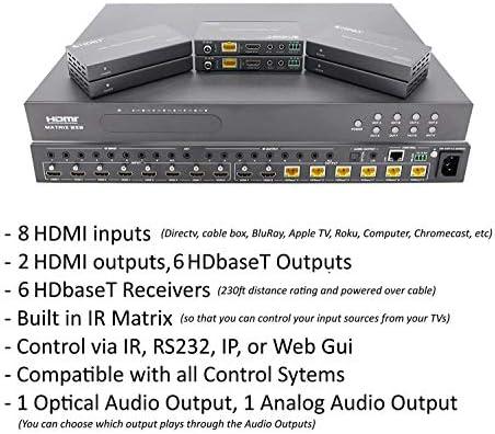 8×8 HDR 18GBPS HDbaseT 4K HDMI Matrix SWITCHER 6 PoC Receivers HDMI 2.0a 2.0 CAT6 CAT5e HDMI HDCP2.2 Routing SPDIF Audio CONTROL4 Savant Home Automation 51MGGdoH4hL