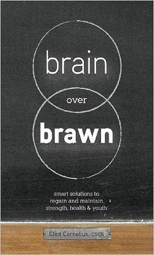 Smart Brain Training Solutions