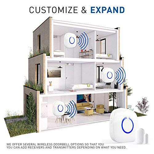Starpoint Expandable Wireless Doorbell Magnetic Mini Door