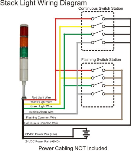Tower Light Wiring Diagram on light thermostat diagram, 2004 pontiac grand prix fuse box diagram, light electrical diagram, ford bronco fuse box diagram, light wiring parts, parking lights diagram, light installation diagram, light bar diagram, circuit diagram, 2 lights 2 switches diagram, light switch, http diagram, 2004 acura tl fuse box diagram, light bulbs diagram, 1994 mazda b4000 fuse panel diagram, 2007 ford f-150 fuse box diagram, light roof diagram, light transmission diagram, light body diagram, light electrical wiring,