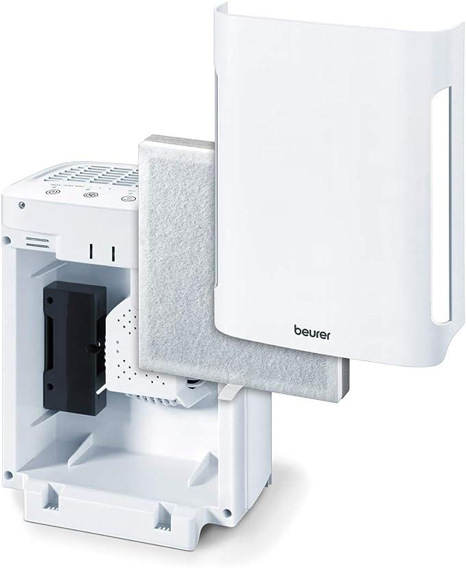 Beurer purificador de aire 3 en 1 EPA sistema de filtro con función UV-C, iónica, 3 ajustes de velocidad, ayuda a eliminar el polvo, pelos de animales, olores, polen ...