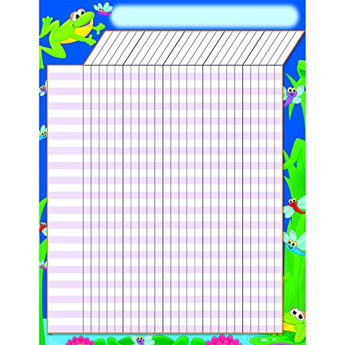 Incentive Chart Frogs - TREND enterprises, Inc. Frogs Incentive Chart, 17