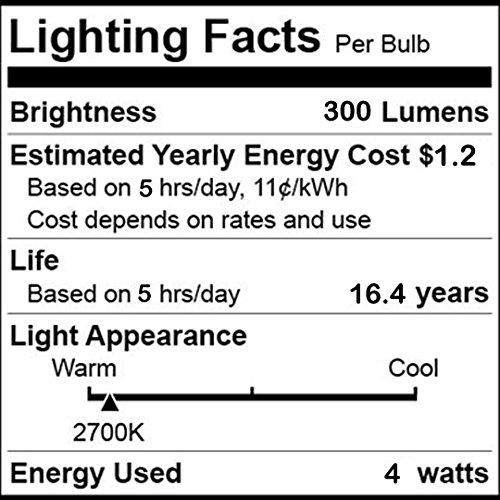 e17 type r led - 2
