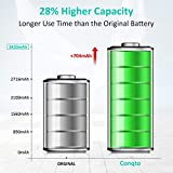 SHENMZ Conqto Battery for iPhone