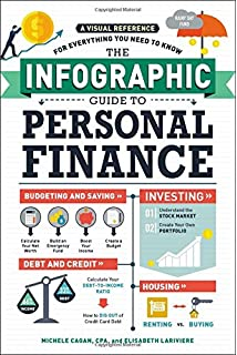 The Infographic Guide To Personal Finance A Visual Reference For Everything You Need Know