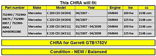 Amazon.com: GOWE Turbocharger for Turbocharger GTB1752V 752990-0007 / 752990-0006 / A6460901080 Cartridge for Mercedes C 200 / 220 / E 200 / 220 CDI (2007-) ...