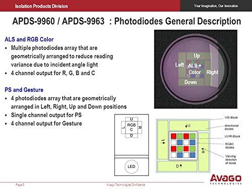thingnovation Detector Gestos APDS-9960 apds 9960 para Arduino I2C Interfaz 3.3 V Detección de proximidad detección de Color Filtro UV: Amazon.es: Deportes ...