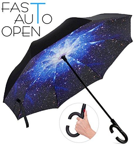 uv protective umbrella - 7