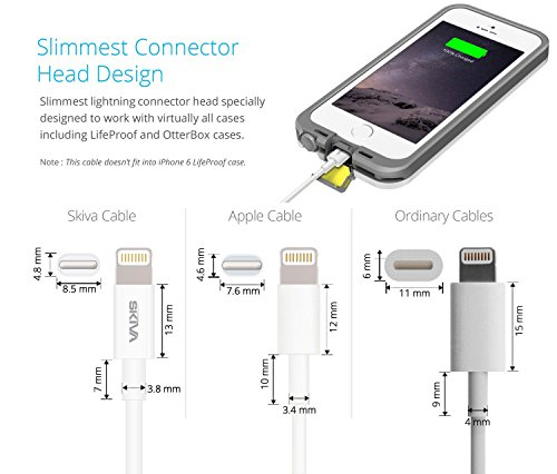 Apple MFi Certified Lightning Cable - Skiva USBLink (3.2 ft / 1m) Fastest Sync and Charge 8-pin Cable for iPhone 6 6s Plus 5s 5c 5 SE, iPad Pro Air mini, iPod touch 6, iPod nano 7th gen [Model:CB101]