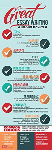 - Great Essay Writing Checklist Poster