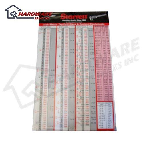 Starrett  Tap Drill Decimal Reference Wall Chart  Jobber