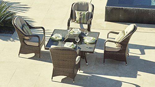 Direct Wicker Aluminum Powder Coated 5-Piece Deep Seating Fire Pit Table Set with Four Armchairs, Brown Mixed Finish (Deep Seating Fire Pit Table)