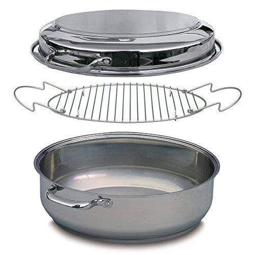 Buy turkey pans