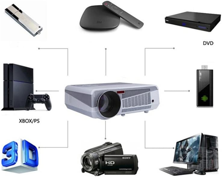 HTP® LCD Projector profesionales HTP LED86 + 2800lumens Proyector ...