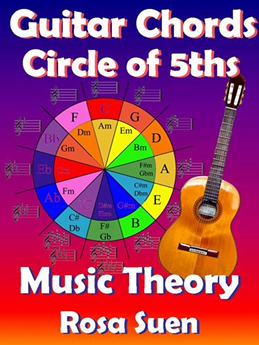 Music Theory - Guitar Chord Theory - Circle of Fifths Fully ...