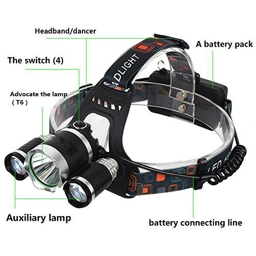 Brightest and Best LED Headlamp 10000 Lumen flashlight - IMPROVED LED, Rechargeable 18650 headlight flashlights, Waterproof Hard Hat Light, Bright Head Lights, Running or Camping headlamps … by HONG (Image #2)