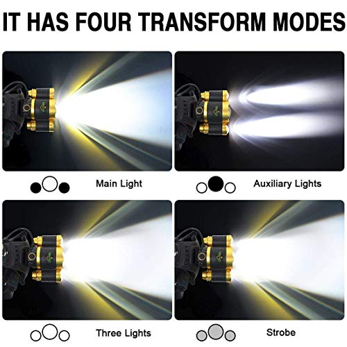 LETOUR Headlight, Brightest 6000 Lumen CREE LED Work Headlamp,18650 Rechargeable Waterproof Flashlight with Zoomable Head Light,Bright Head Lights for Camping Running Hiking by LETOUR (Image #2)