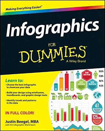 Infographics For Dummies