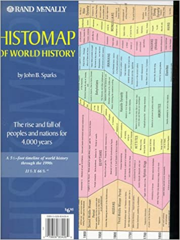 Rand mcnally histomap of world history cosmopolitan map john b rand mcnally histomap of world history cosmopolitan map john b sparks 9780528834264 amazon books gumiabroncs Images