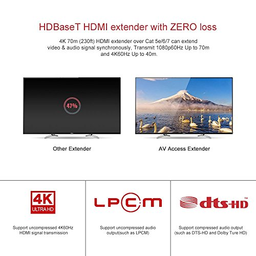 AV Access HDMI Extender(HDBaseT),Uncompressed 4K 60Hz over Single Cat5e/6a, 70m(230ft)1080P,40m(130ft)4K,PoE+IR+RS232+HDCP2.2,HDR & Dobly Vision,Dolby Atmos & DTS:X by AV Access (Image #4)