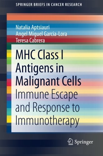 MHC Class I Antigens In Malignant Cells: Immune Escape And Response To Immunotherapy (SpringerBriefs in Cancer Research)