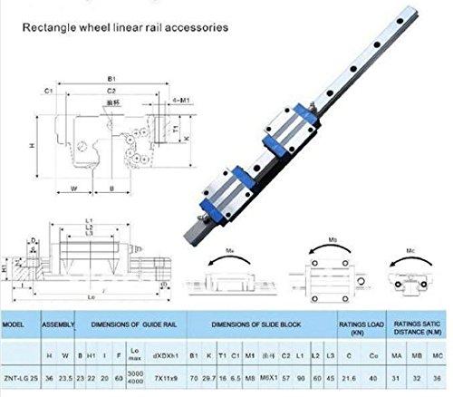 GOWE Rectangle Wheel Linear Bearing Slide Rail Guide LG25 300mm 1